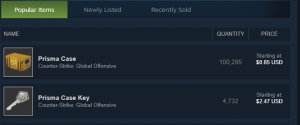 Steam items