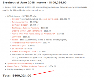 blogging income report